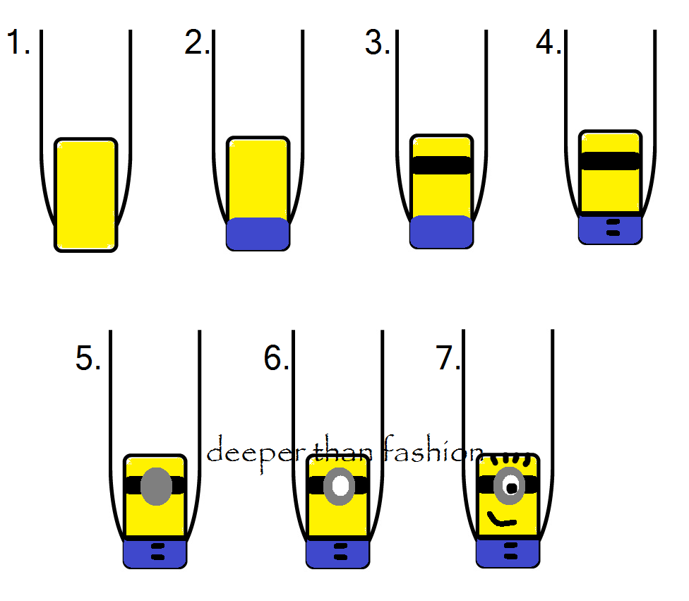 DIY Minions & Evil Minion Nails | Harmini Asokumar